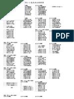 20090117-Lane.pdf