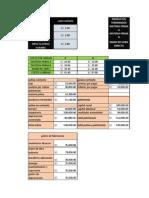 costos avanze