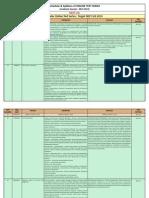 Download Syllabus NEET UG 2014 Online Test Series