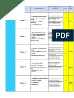 Plan - Programi Per Implementimin e TIK-Ut Ne Procesin Mesimor Klasa e V