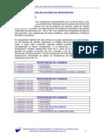 APUNTES CÓDIGO DE COLORES DE RESISTENCIAS
