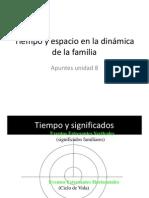 Apuntes Ciclo Vital