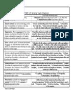 fcat 2 0  six traits checklist rubric