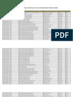 Classificados - PGM 09.01.2013.pdf