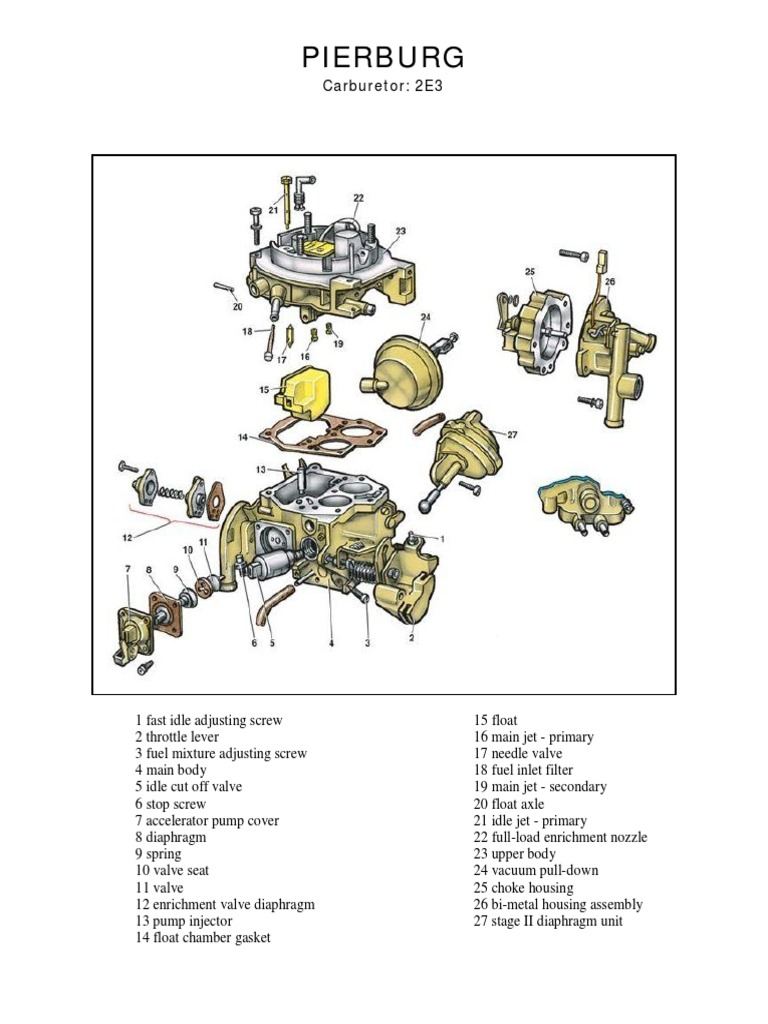 pierburg 2e3 masster carburetor throttle rh scribd com