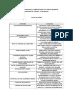 FUNCIONES Y ACTIVIDADES DE ENFERMERIA EN EL AREA DE CUNA.docx