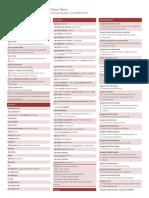 AngularJS Cheat Sheet