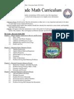 ask 5th grade math curriculum parent view