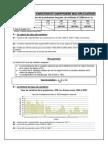 02 - TD N°2 - taux de variation et coefficient multiplicateur _2009-2010_
