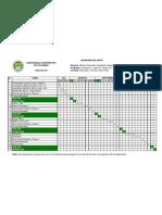 Diagramas de Gantt acc510