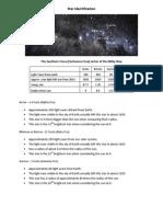 semester project jw physics