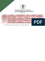 Jadual Trial Spm Kali ke-2