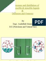 Chemistry of Distillation