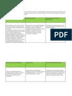 docencia cuadros de metodologia de enseñanza