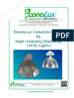 Induction Lamps vs HID Lamps