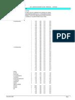 mediciones Cimentación, saneamiento y estructuras