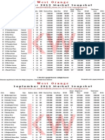 September 2013 Home Sales Prices