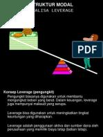Analisa Leverage.ppt Ok