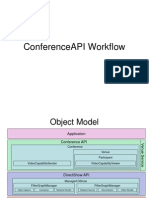 Conference a Pi Workflow