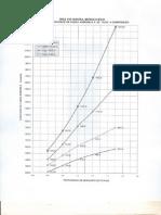Capacidad de Pilas a Compresion