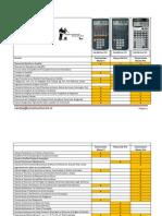 Calculadora Para Ingenieros Constructores