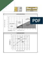Granulometria,Indices y Clasificacion de Suelos