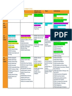 Update Tentative Course Overview October 29 2012 (2)