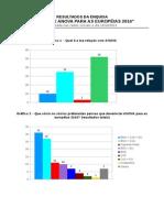 """Resultados da enquisa """"SÓCIOS DE ANOVA PARA AS EUROPÉIAS 2014"""""""