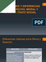 Relaciones y Diferencia Entre Derecho y Moral