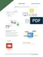 PP-3 Manuales de Inicio_gDrive