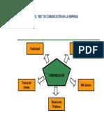 j.carmona_ mapa conceptual tipos de comunicacion.docx