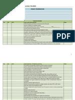 Solarpv Checklist