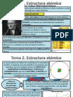 Tema 2 Esctructura atómica I