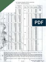 crawler crane capacity table.pdf