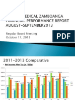Financial Performance Report