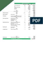 Format Timeline Dan Anggaran FSI FEUI 2013