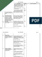 Class 9 - Lesson Plan Procedure