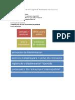 Mecanismos de medición del nivel y el grado de discriminación. Mila Paspalanova (OACNUDH)