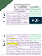 Matriz Descriptiva Tecnica Observacion Participante