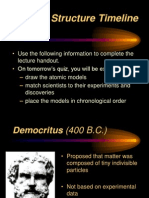 Timeline of the History of Atomic Structure