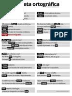 chuleta-ortografia.pdf