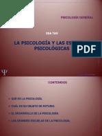 La Psicología y las Escuelas Psicológicas