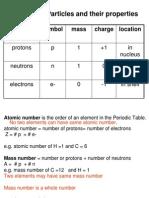 1b1. Subatomic Particles