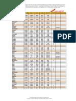 Timetable 2013 Air India