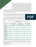Fertilisation de La Vigne - J. Delas