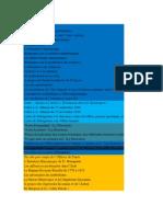 René Guénon - Liste des articles, date de leur publication et correspondance dans les ouvrages - 2013 05 17