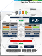 1030954 vCloud Director Cell Architecture v1