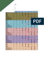 Trial On Interlock Fabric - Matrix Analysis.xlsx