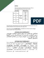 Panduan Font Al Hami - Jawi