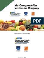 tabla de compocición quimica de alimentos Uruguaya